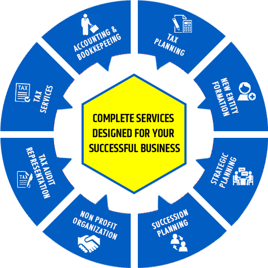 Compleete Services Designed For Your Successful Business